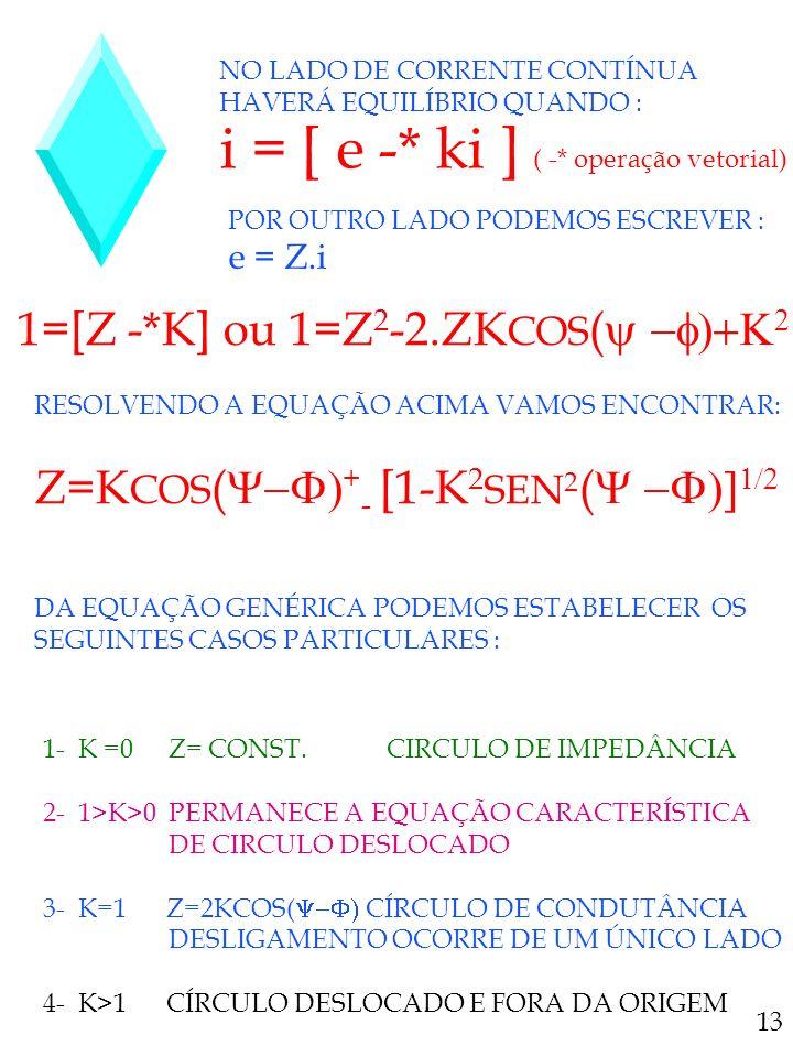 i = [ e -* ki ] ( -* operação vetorial)